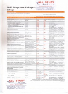vancouver-sertifika-programlari-allstudy-001